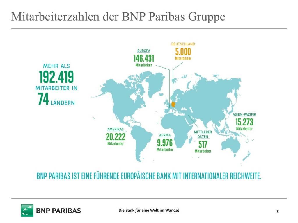 Präsentation BNP Paribas - Mitarbeiterzahlen (26.04.2017)