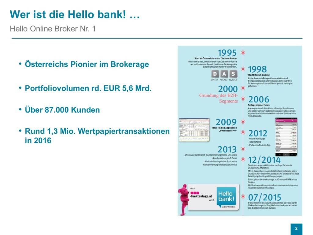 Präsentation Hello bank! - Wer ist... (26.04.2017)