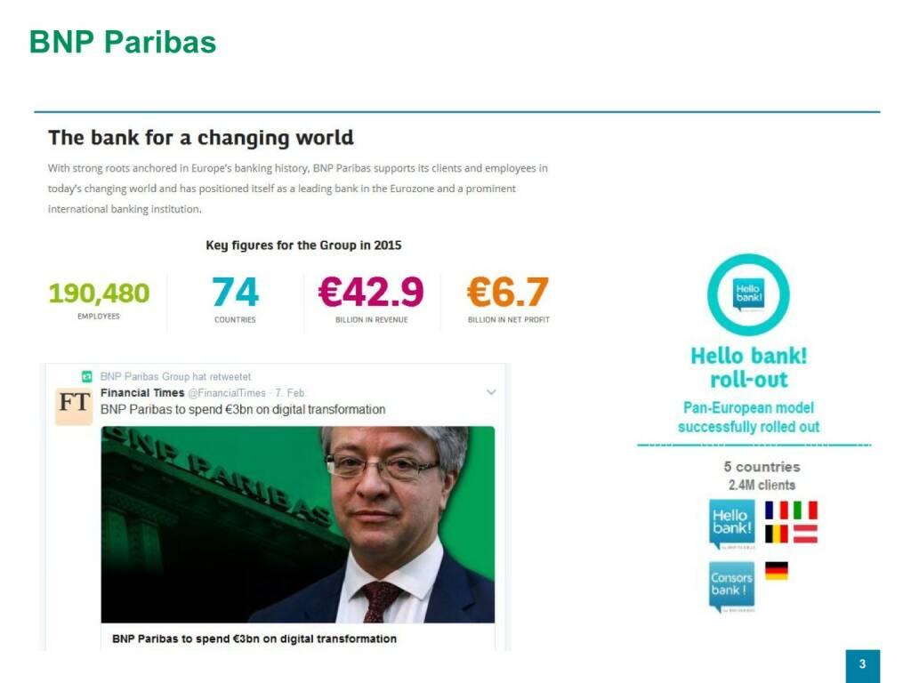 Präsentation Hello bank! - BNP Paribas (26.04.2017)
