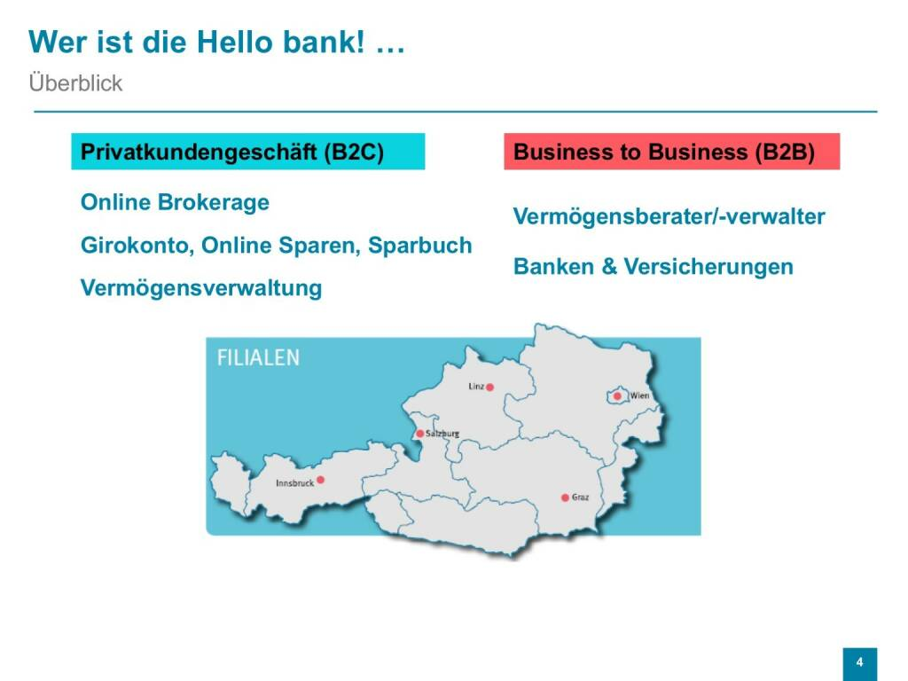 Präsentation Hello bank! - B2C, B2B (26.04.2017)
