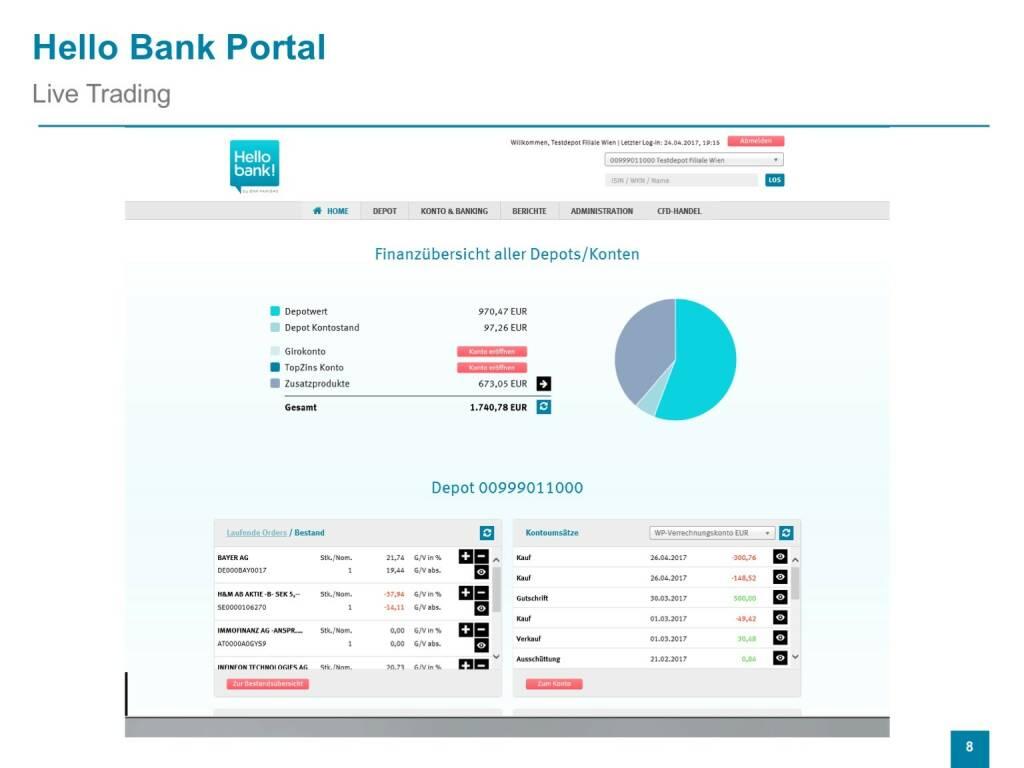 Präsentation Hello bank! - Portal (26.04.2017)