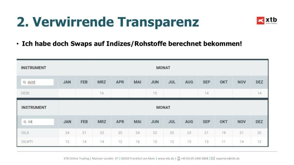 Präsentation xtb online trading - Transparenz (26.04.2017)
