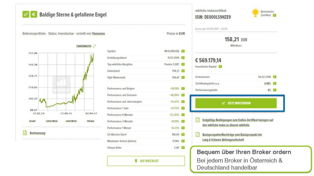 Präsentation Wikifolio - Bequem über Ihren Broker ordern (27.04.2017)