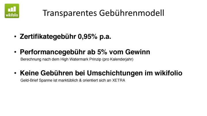 Präsentation Wikifolio - Transparentes Gebührenmodell