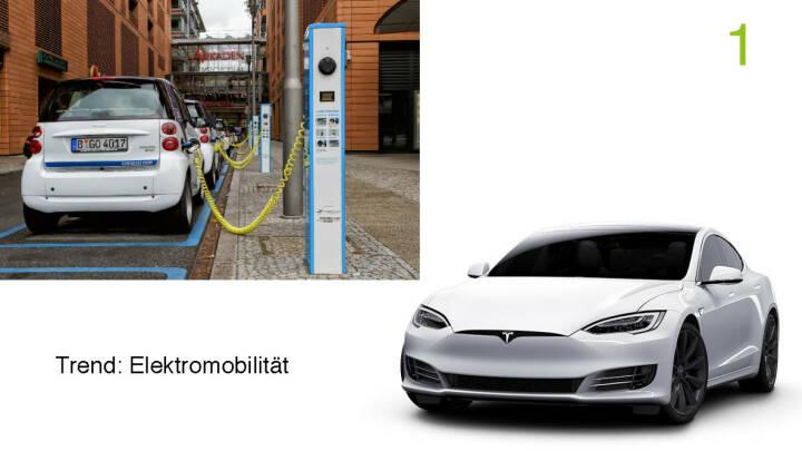 Präsentation Wikifolio - Trend: Elektromobilität