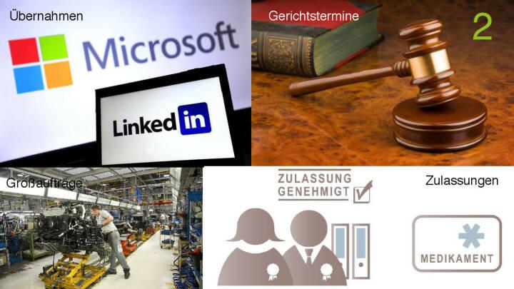 Präsentation Wikifolio - Übernahmen, Gerichtstermine, Großaufträge, Zulassungen
