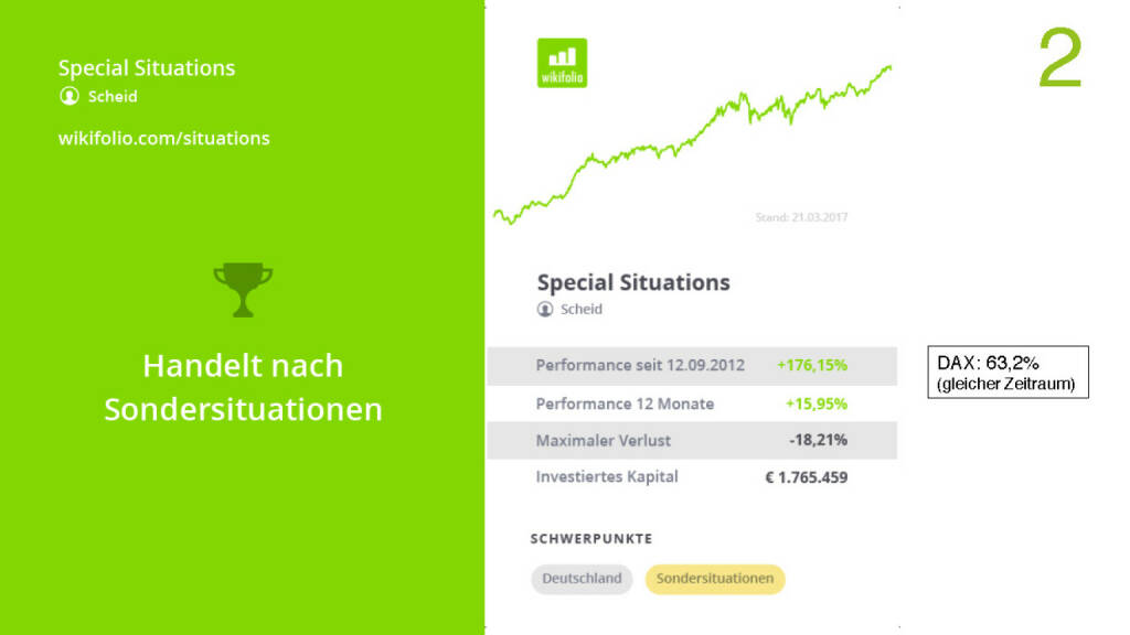 Präsentation Wikifolio - Special Situations (27.04.2017)