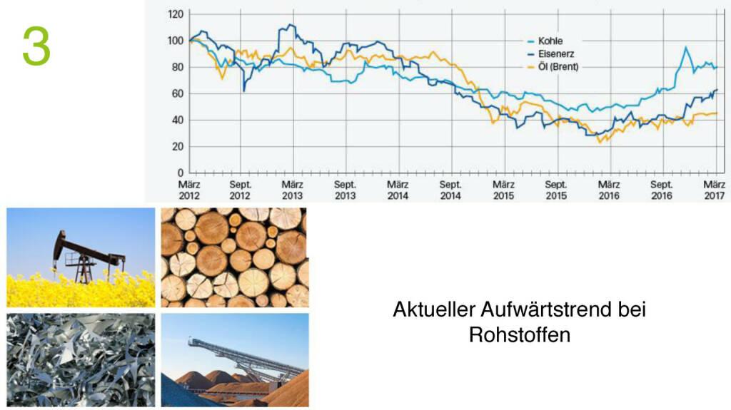 Präsentation Wikifolio - Aufwärtstrend bei Rohstofen (27.04.2017)