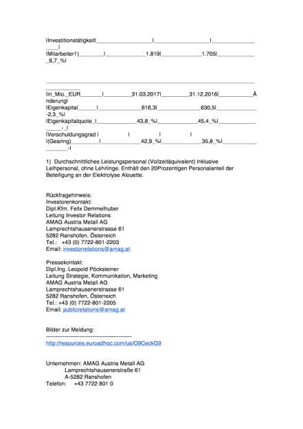 Amag: Zahlen Q1/2017, Seite 3/4, komplettes Dokument unter http://boerse-social.com/static/uploads/file_2233_amag_zahlen_q12017.pdf (03.05.2017)
