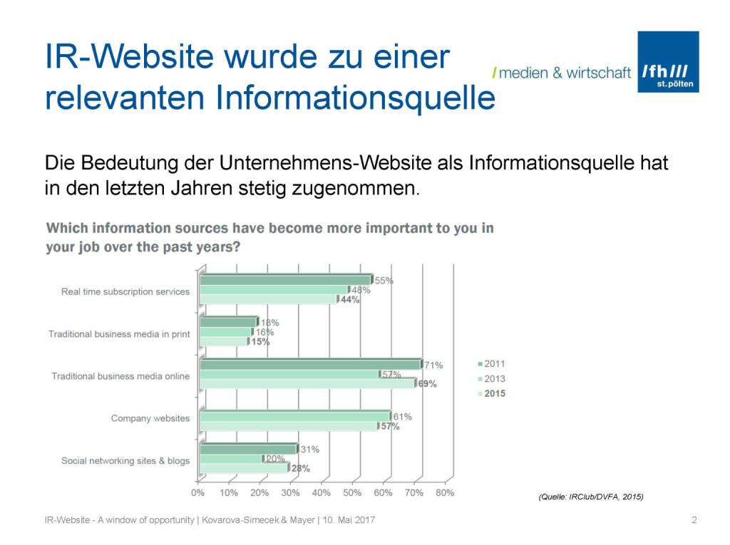 IR-Website relevante Informationsquelle, © Fachhochschule St. Pölten (11.05.2017)