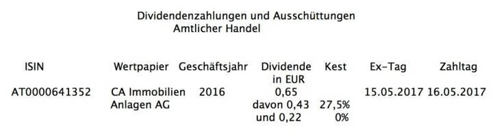 Indexevent Rosinger-Index 23: CA Immo-Dividende 15.5. Dividende 0,65 -> Erhöhung Stückzahl um 2,98 Prozent