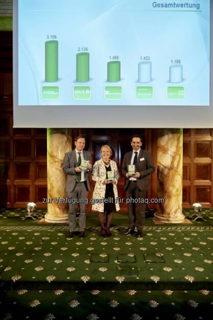 Zertifikate Award Austria 2017 - Gesamtwertung - Volker Meinel (BNP Paribas - 3. Platz), Heike Arbter (Raiffeisen Centrobank - 1. Platz), Uwe Kolar (Erste Group Bank - 2. Platz) (Fotocredit: Zertifikate Forum Austria) (19.05.2017)