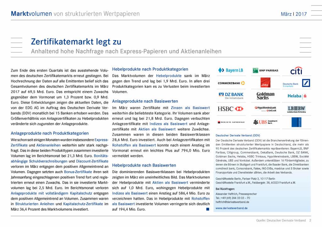 Deutscher Zertifikatemarkt legt zu, Seite 2/6, komplettes Dokument unter http://boerse-social.com/static/uploads/file_2264_deutscher_zertifikatemarkt_legt_zu.pdf