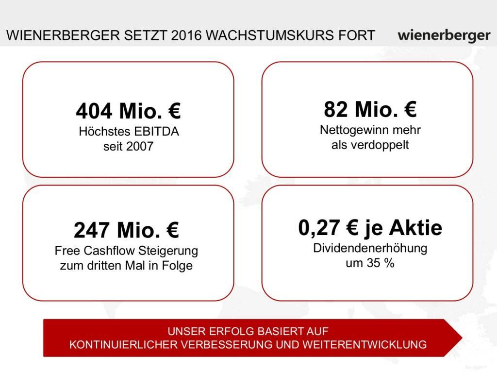 Wienerberger - Wachstumskurs (30.05.2017)