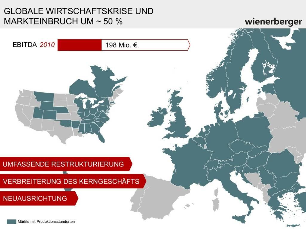 Wienerberger - Globale Wirtschaftskrise (30.05.2017)