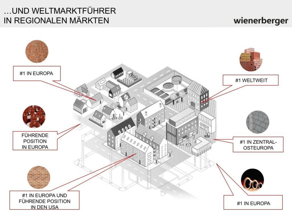 Wienerberger - Weltmarktführer (30.05.2017)
