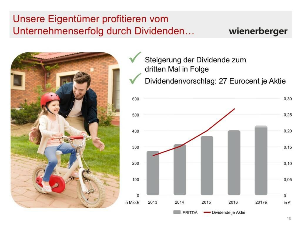 Wienerberger - Dividende (30.05.2017)