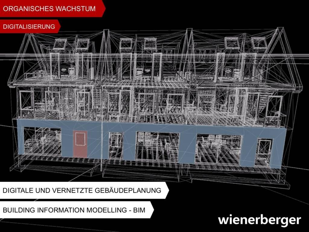 Wienerberger - Organisches Wachstum (30.05.2017)