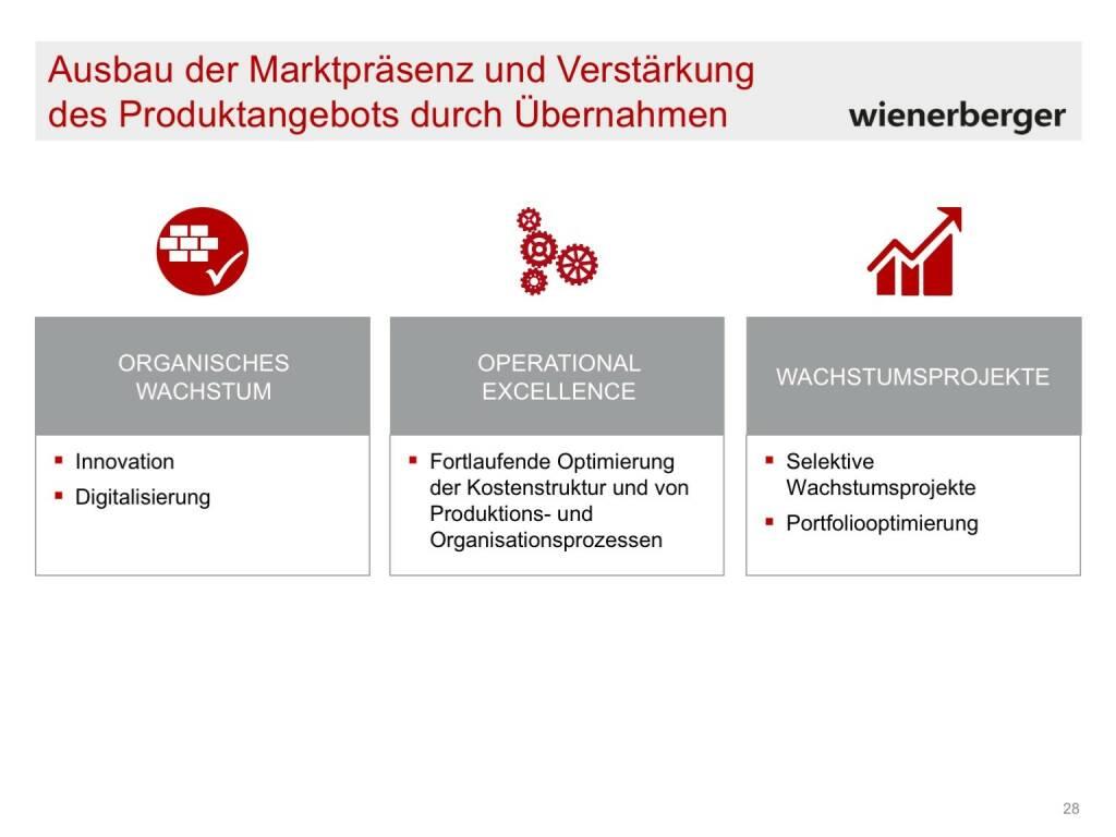 Wienerberger - Ausbau Marktpräsenz (30.05.2017)