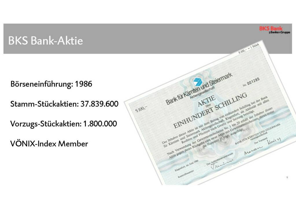 BKS - Aktie (30.05.2017)