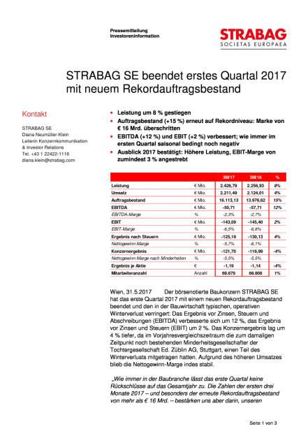 Strabag: Q1 2017, Seite 1/3, komplettes Dokument unter http://boerse-social.com/static/uploads/file_2271_strabag_q1_2017.pdf (31.05.2017)
