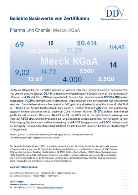 Beliebte Basiswerte von Zertifikaten: Merck KGaA, Seite 1/1, komplettes Dokument unter http://boerse-social.com/static/uploads/file_2279_beliebte_basiswerte_von_zertifikaten_merck_kgaa.pdf (02.06.2017)