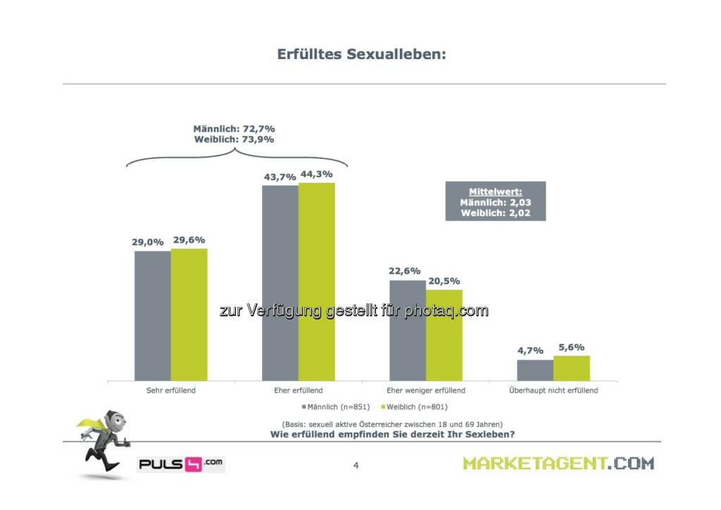 Erfülltes Sexualleben (Bild: puls4.com/marketagent.com) (17.05.2013)