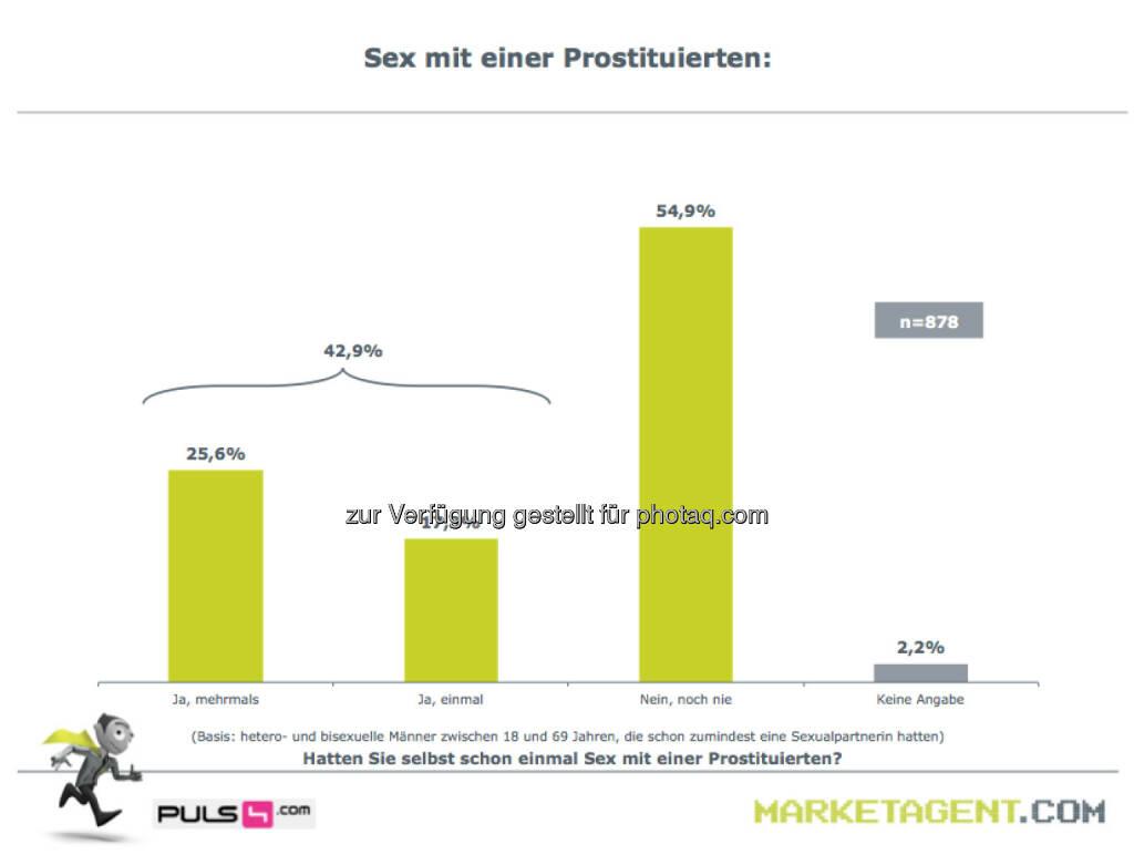 Sex mit einer Prostituierten (Bild: puls4.com/marketagent.com) (17.05.2013)