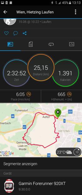 Map Lainzer Tiergarten (16.06.2017)