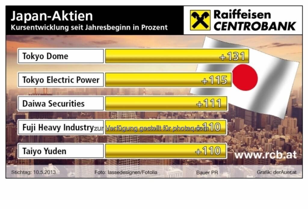 Japan-Aktien Tokyo Dome, Tokyo Electric Power, Daiwa Securities, Fuji Heavy Industry, Taiyo Yuden, Performance ytd (c) derAuer Grafik Buch Web (19.05.2013)