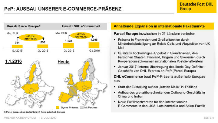 Präsentation Deutsche Post - PeP Ausbau unserer E-Commerce-Präsenz
