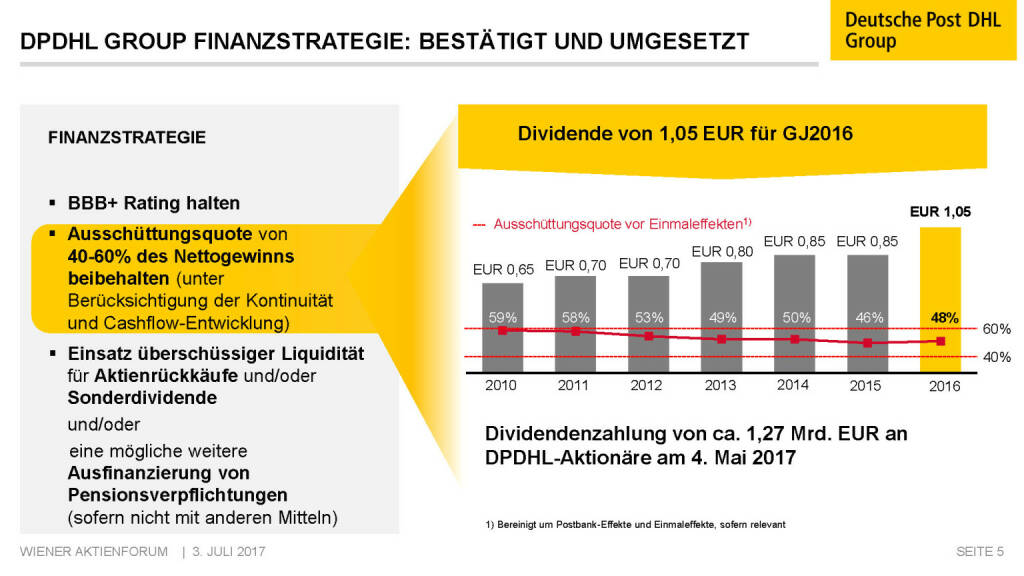 Präsentation Deutsche Post - DPDHL Group Finanzstrategie (02.07.2017)