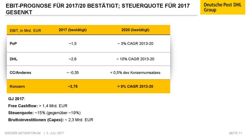 Präsentation Deutsche Post - EBIT-Prognose für 2017/20 (02.07.2017)