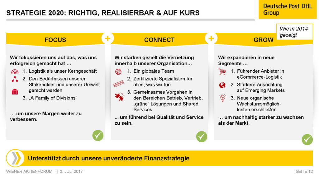 Präsentation Deutsche Post - Strategie 2020 (02.07.2017)