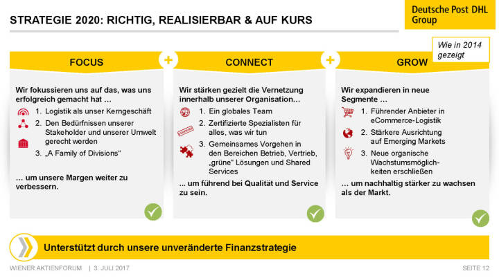 Präsentation Deutsche Post - Strategie 2020
