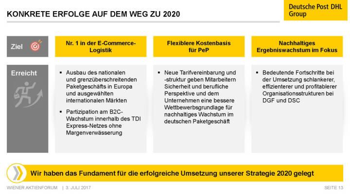 Präsentation Deutsche Post - Konkrete Erfolge auf dem Weg zu 2020