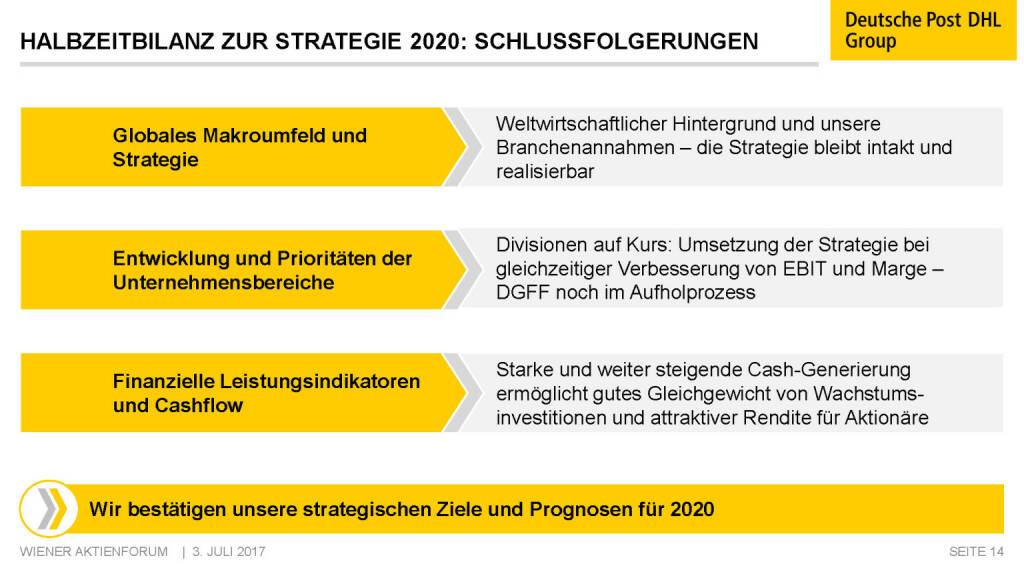 Präsentation Deutsche Post - Halbzeitbilanz zur Strategie 2020 (02.07.2017)