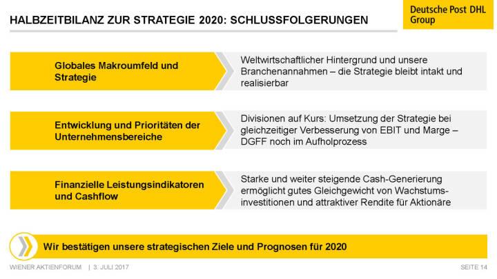 Präsentation Deutsche Post - Halbzeitbilanz zur Strategie 2020
