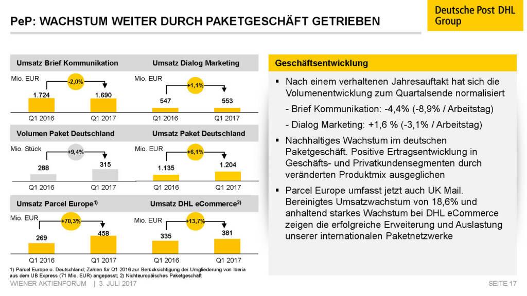 Präsentation Deutsche Post - PeP Wachstum weiter durch Paketgeschäft getrieben (02.07.2017)