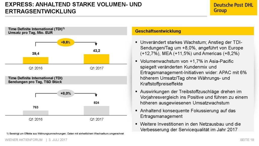 Präsentation Deutsche Post - Express: Anhaltend starke Volumen- und Ertragsentwicklung (02.07.2017)