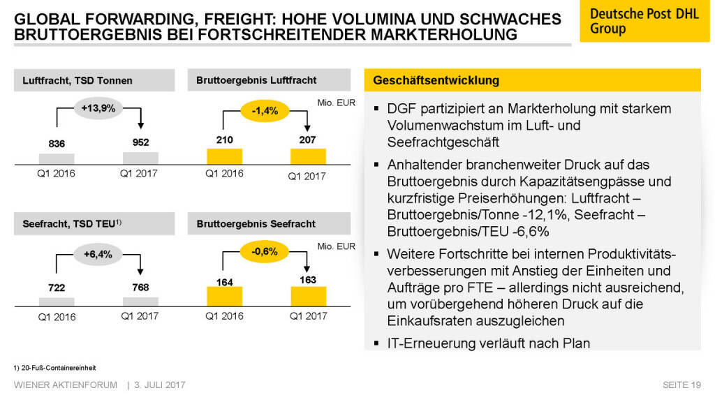 Präsentation Deutsche Post - Global Forwarding, Freight (02.07.2017)