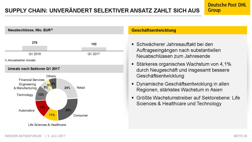 Präsentation Deutsche Post - Supply Chain (02.07.2017)