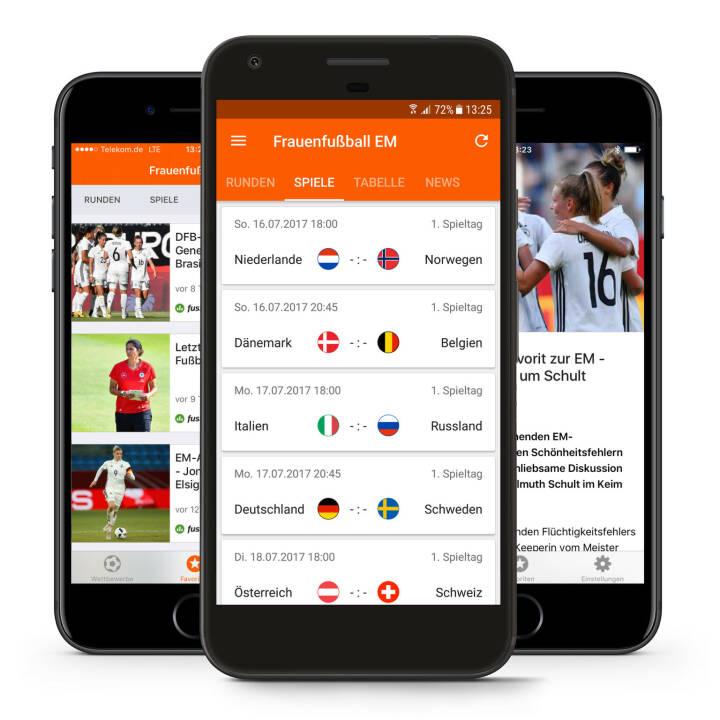 TorAlarm veröffentlicht App zur Frauen-Fußball-Europameisterschaft 2017, Bild: TorAlarm Gmbh