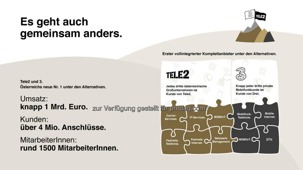 Hutchison Drei Austria Gmbh: Drei übernimmt Tele2. Österreichs größter alternativer Telekom-Anbieter entsteht (Fotocredit: Hutchison Drei Austria), © Aussender (28.07.2017)