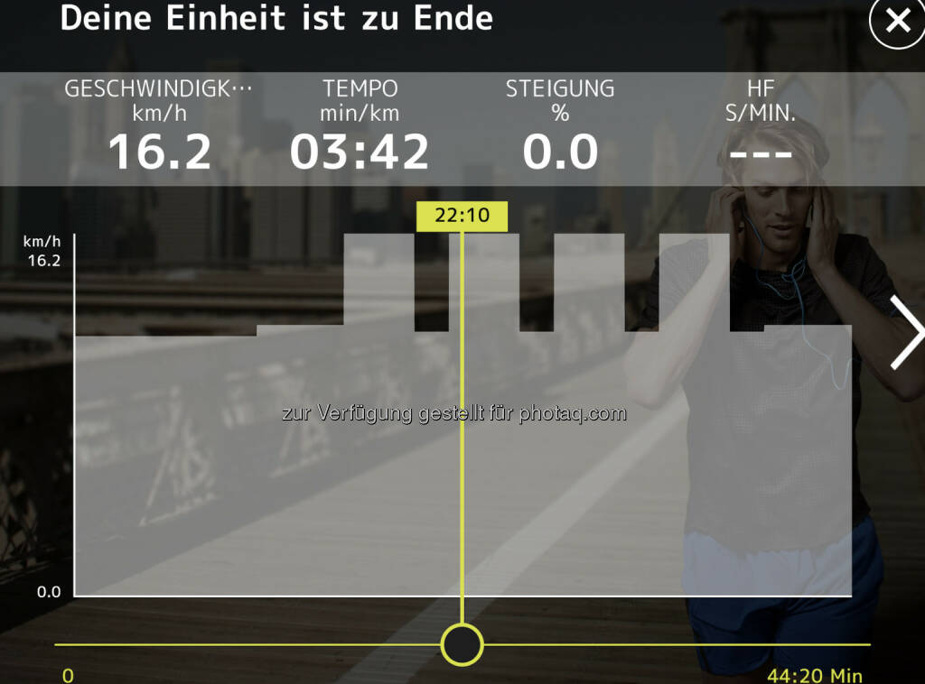 Intervalle mit 4x 4 Min. in 3:42 (04.09.2017)