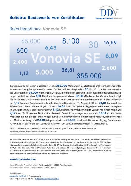 Beliebte Basiswerte von Zertifikaten: Vonovia, Seite 1/1, komplettes Dokument unter http://boerse-social.com/static/uploads/file_2327_beliebte_basiswerte_von_zertifikaten_vonovia.pdf (07.09.2017)