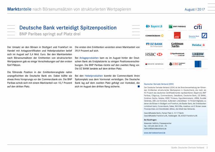 Zertifikatemarkt Deutschland: Deutsche Bank verteidigt Spitzenposition, Seite 2/15, komplettes Dokument unter http://boerse-social.com/static/uploads/file_2331_zertifikatemarkt_deutschland_deutsche_bank_verteidigt_spitzenposition.pdf