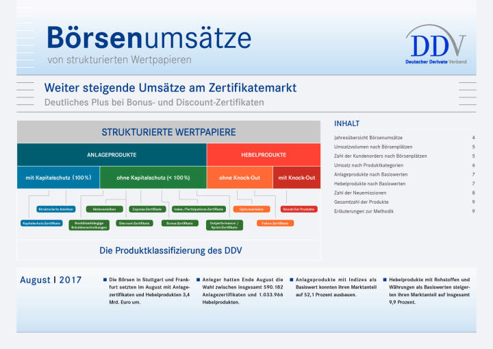 Zertifikatemarkt Deutschland: Weiter steigende Umsätze, Seite 1/9, komplettes Dokument unter http://boerse-social.com/static/uploads/file_2332_zertifikatemarkt_deutschland_weiter_steigende_umsatze.pdf