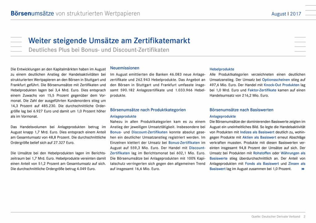 Zertifikatemarkt Deutschland: Weiter steigende Umsätze, Seite 2/9, komplettes Dokument unter http://boerse-social.com/static/uploads/file_2332_zertifikatemarkt_deutschland_weiter_steigende_umsatze.pdf (11.09.2017)