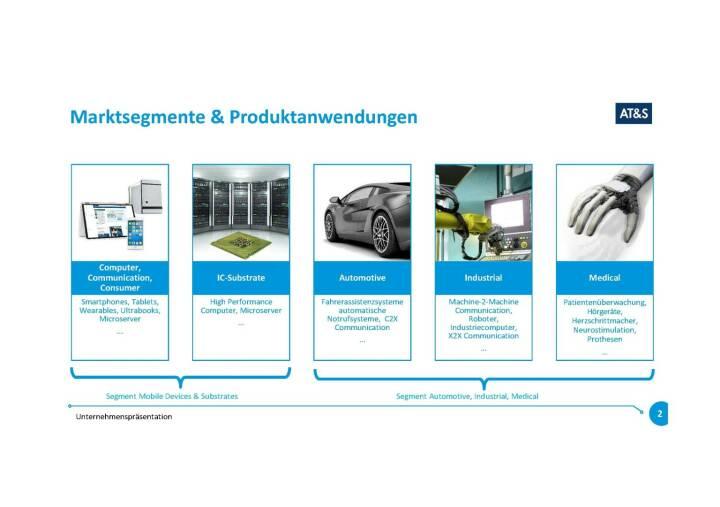 Präsentation AT&S - Marktsegmente
